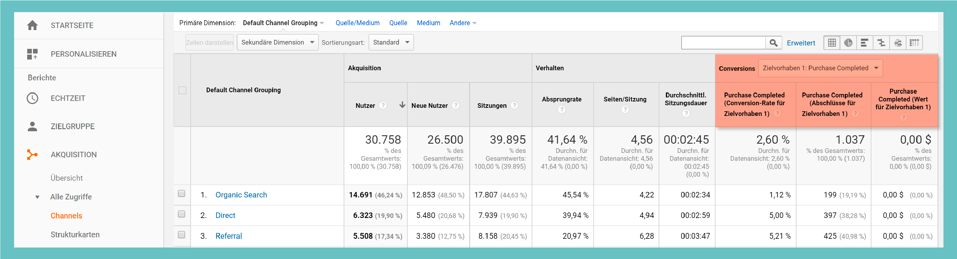 zielvorhaben-analyse-in-google-analytics