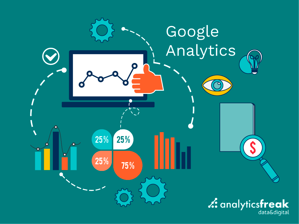 tracking mit google analytics